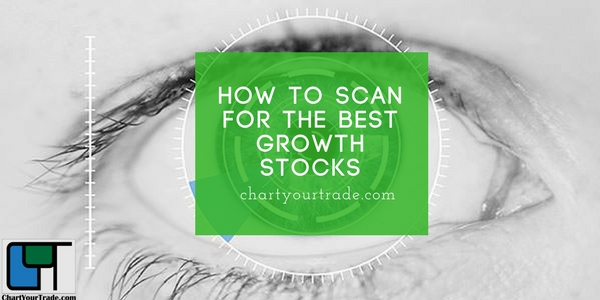 How to Scan for the Best Growth Stocks in the Market