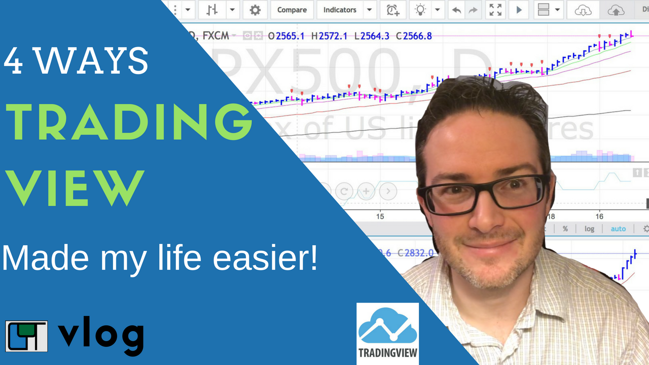 TRADING VIEW REVIEW: 4 Ways it Has Helped me AUTOMATE
